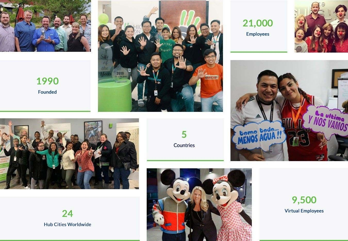 The Results Companies was founded in 1990, is present in 5 countries, has 30 engagement centers, and consists of 20,000 employees working in our different branches as well as 7,000 employees working remotely.